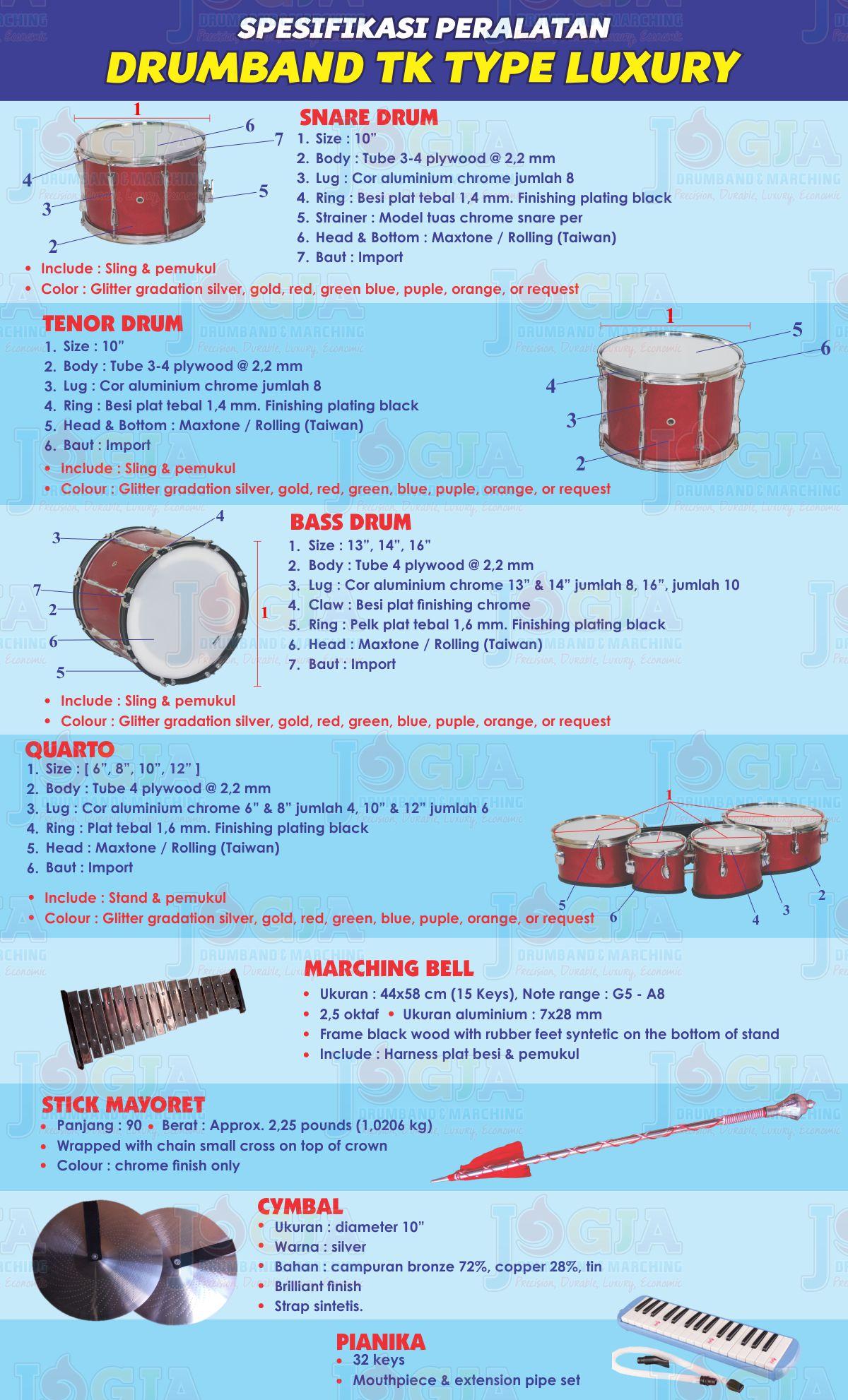 Spesifikasi Drumband TK