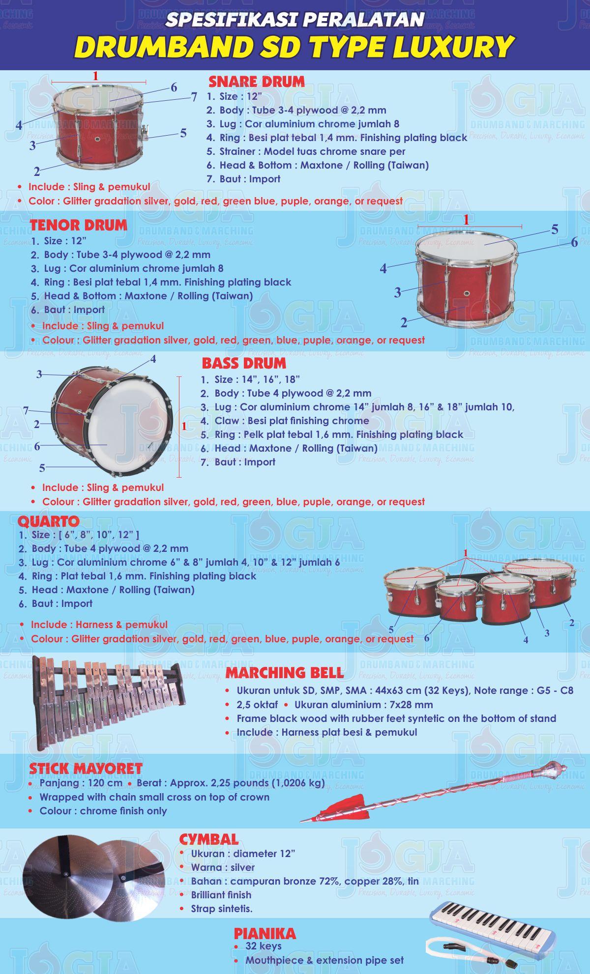 Spesifikasi Drumband SD