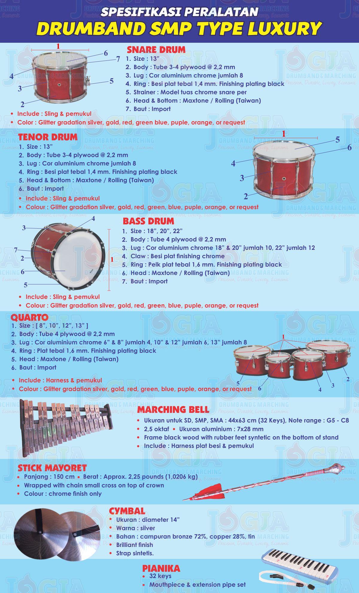 Spesifikasi Drumband SMP