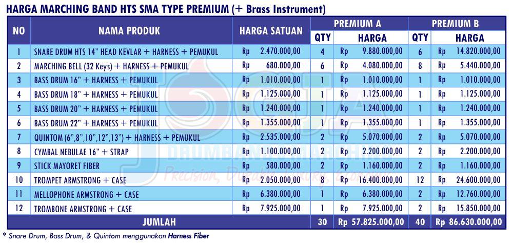 Harga JD HTS SMA Premium 2