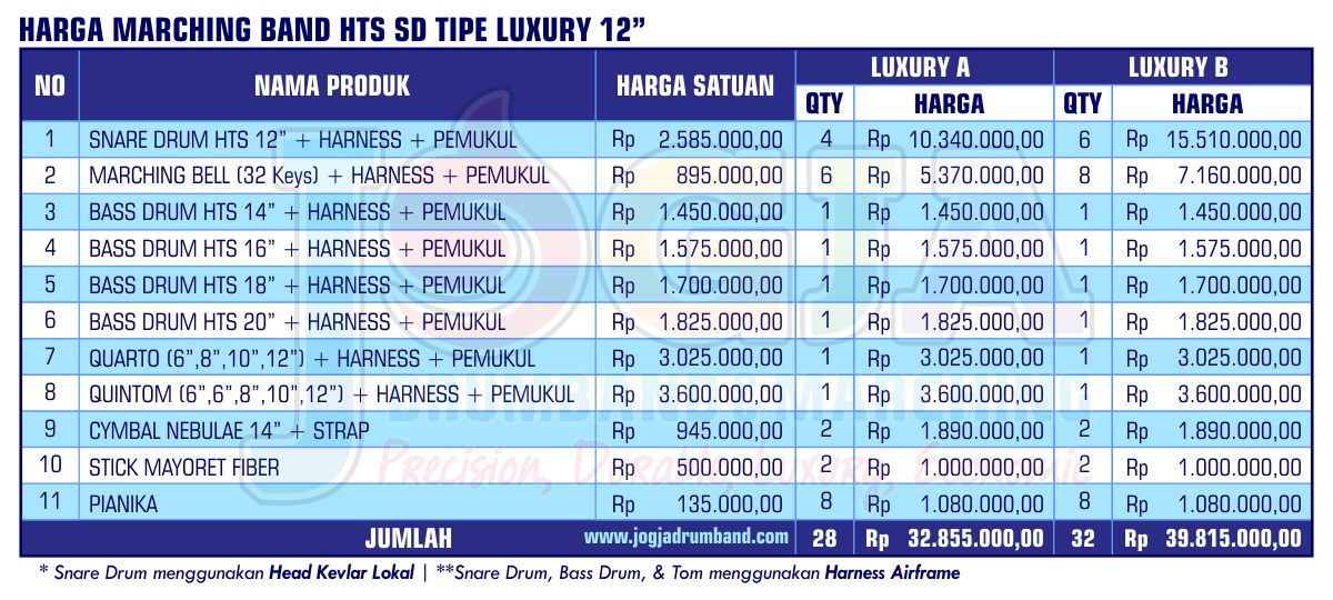 Harga JD HTS Jan 2019 jd SD Lux B rev