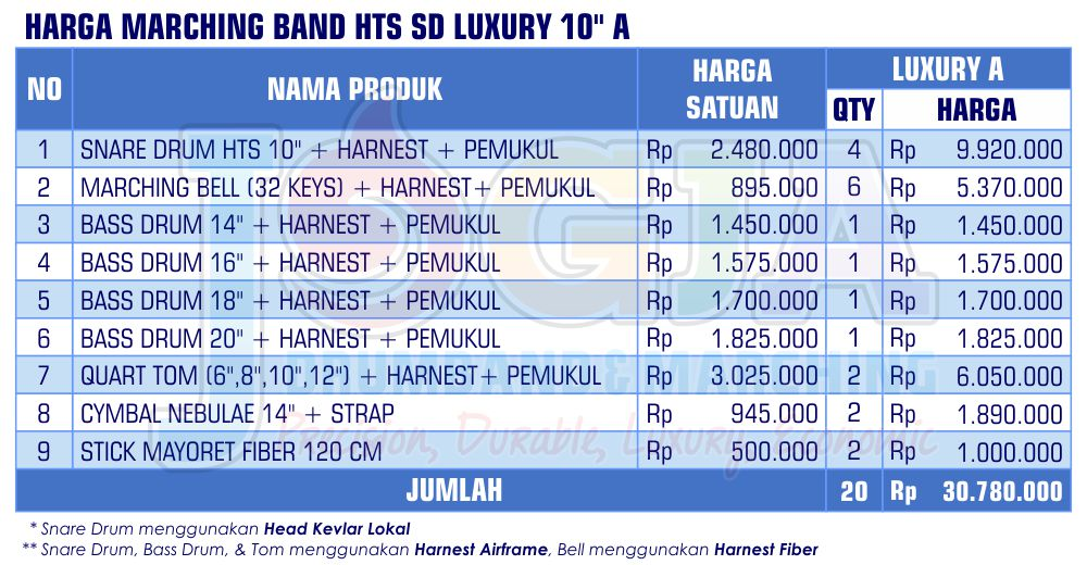 Harga Marching Band SD Luxury 10 A 2020 rev