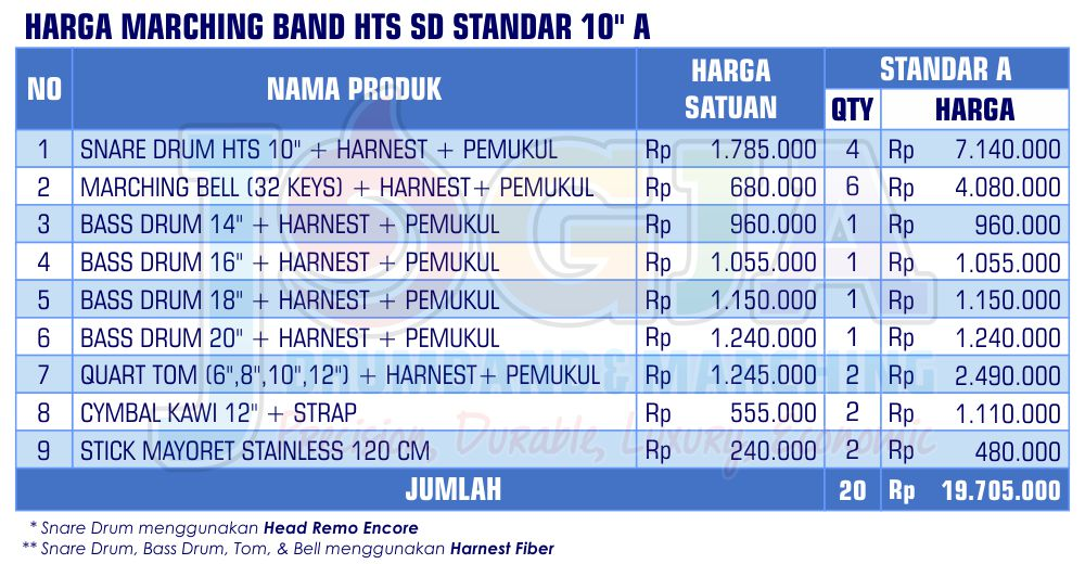 Harga Marching Band SD Standar 10 A 2020